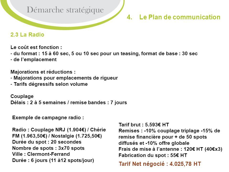 Démarche stratégique 4. Le Plan de communication 2.3 La Radio