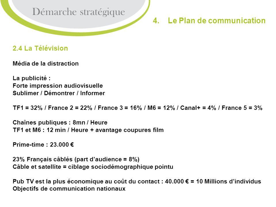 Démarche stratégique 4. Le Plan de communication 2.4 La Télévision