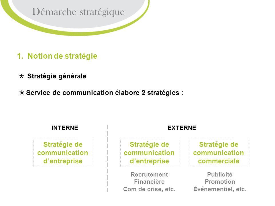Démarche stratégique 1. Notion de stratégie