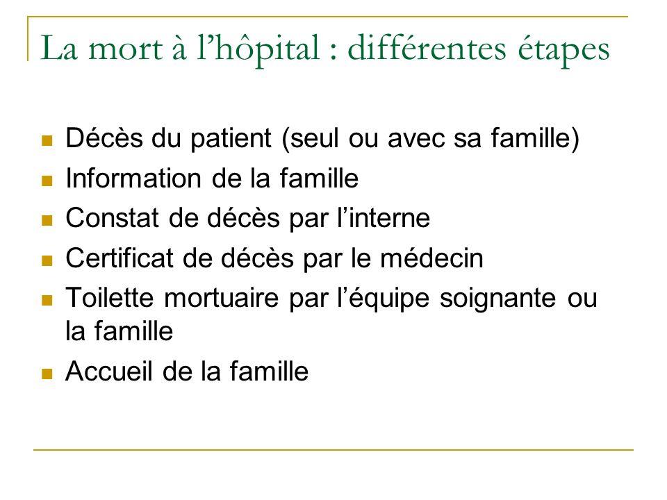 La mort à l'hôpital : différentes étapes
