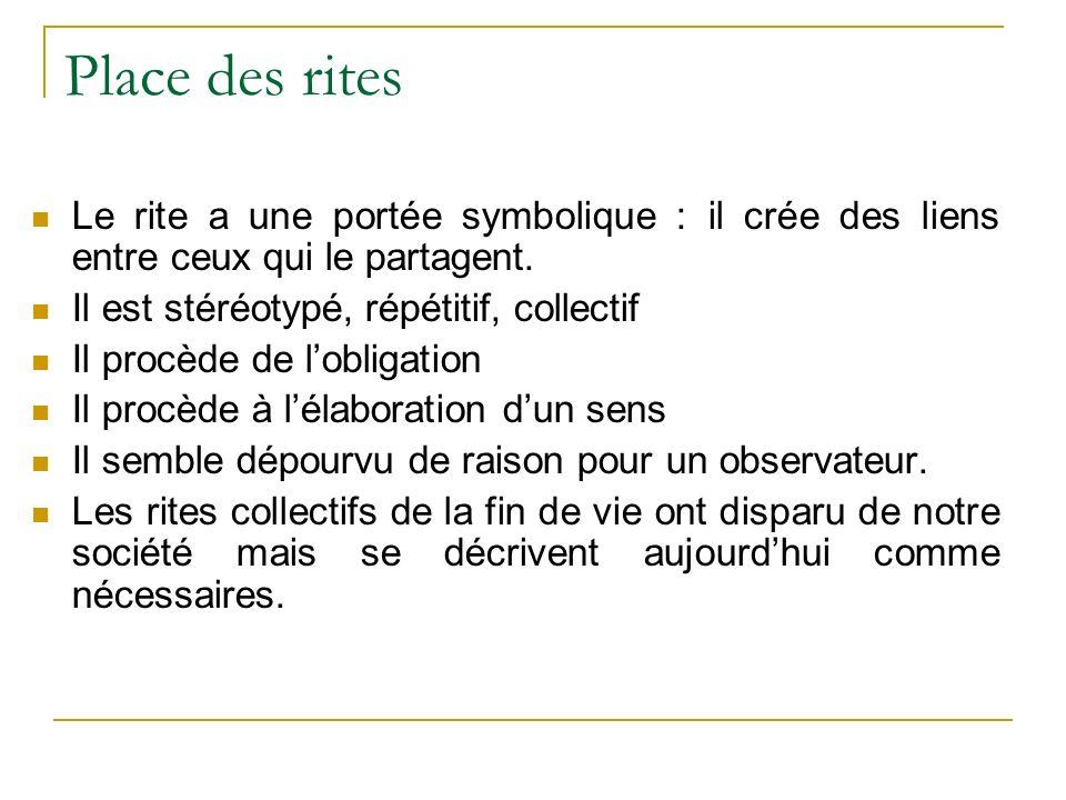 Place des rites Le rite a une portée symbolique : il crée des liens entre ceux qui le partagent. Il est stéréotypé, répétitif, collectif.