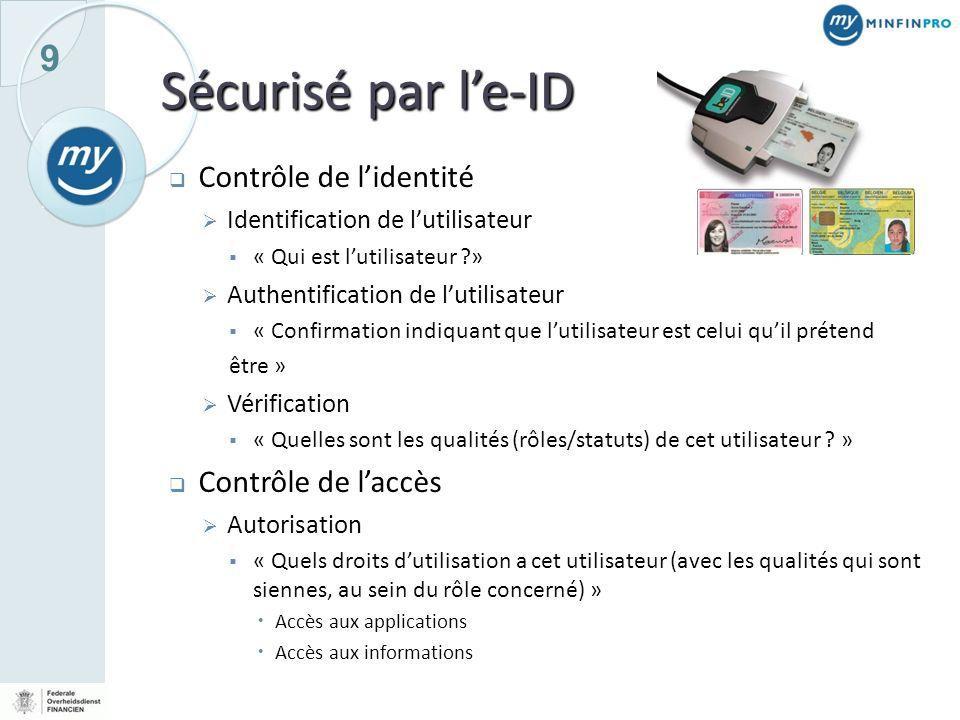 Sécurisé par l'e-ID Contrôle de l'identité Contrôle de l'accès