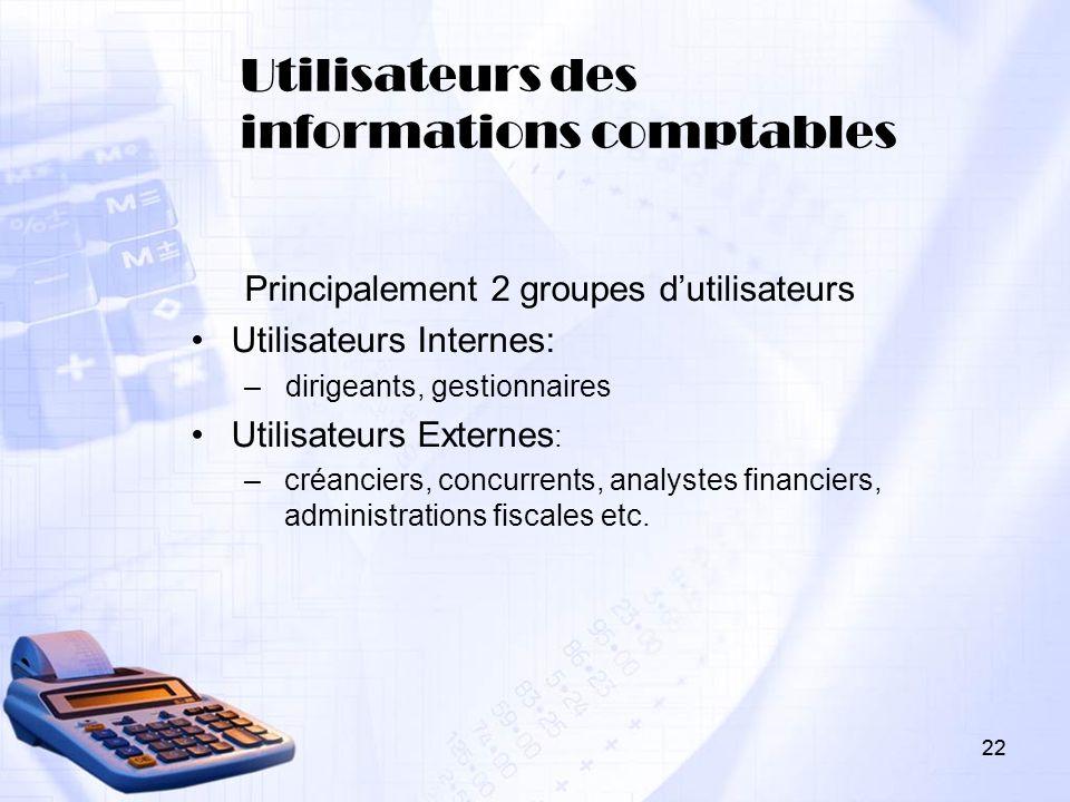 Utilisateurs des informations comptables