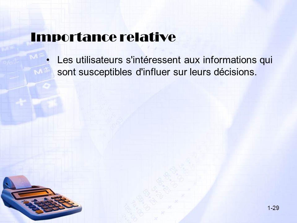 Importance relative Les utilisateurs s intéressent aux informations qui sont susceptibles d influer sur leurs décisions.