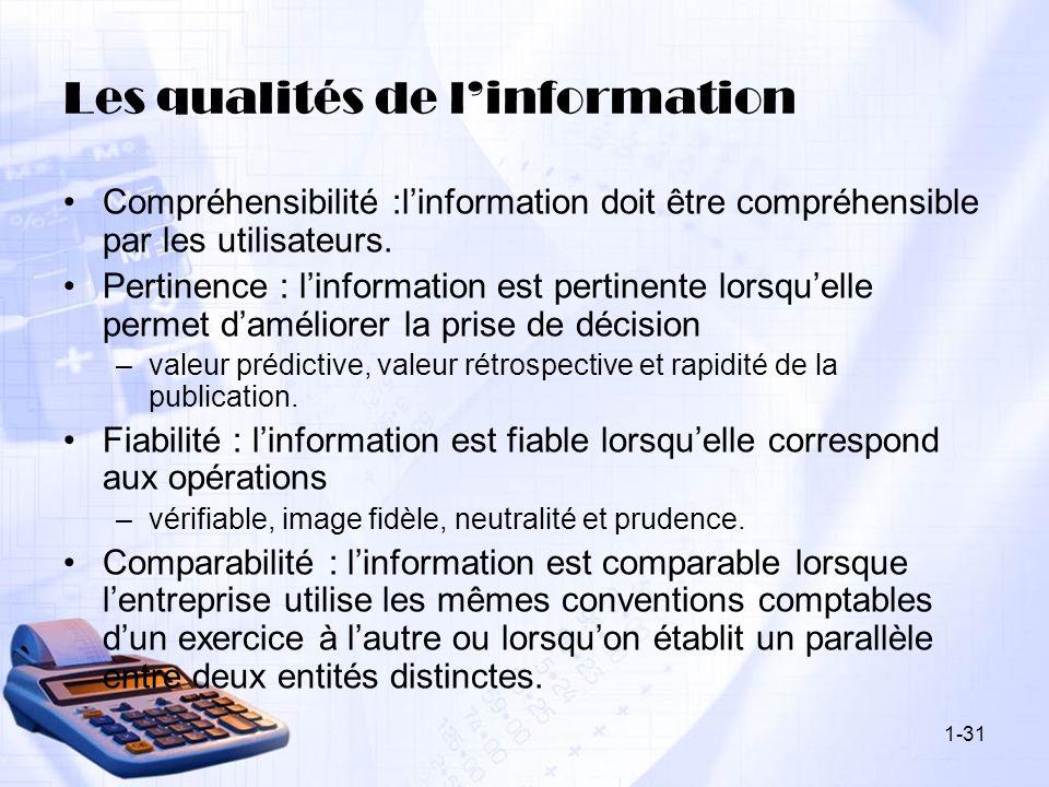 Les qualités de l'information
