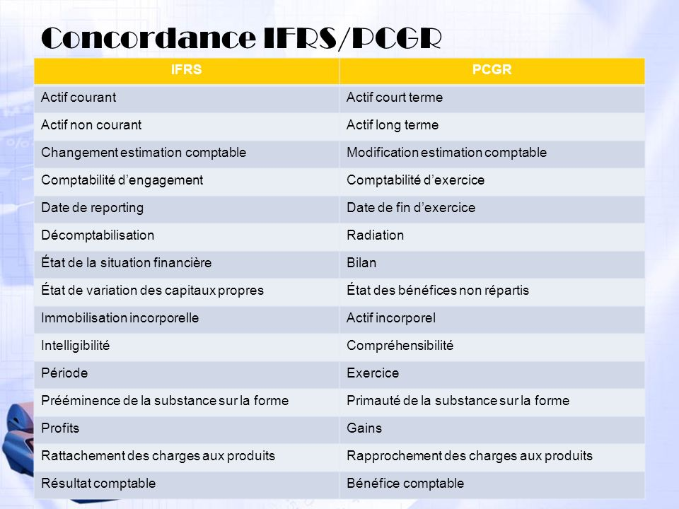 Concordance IFRS/PCGR