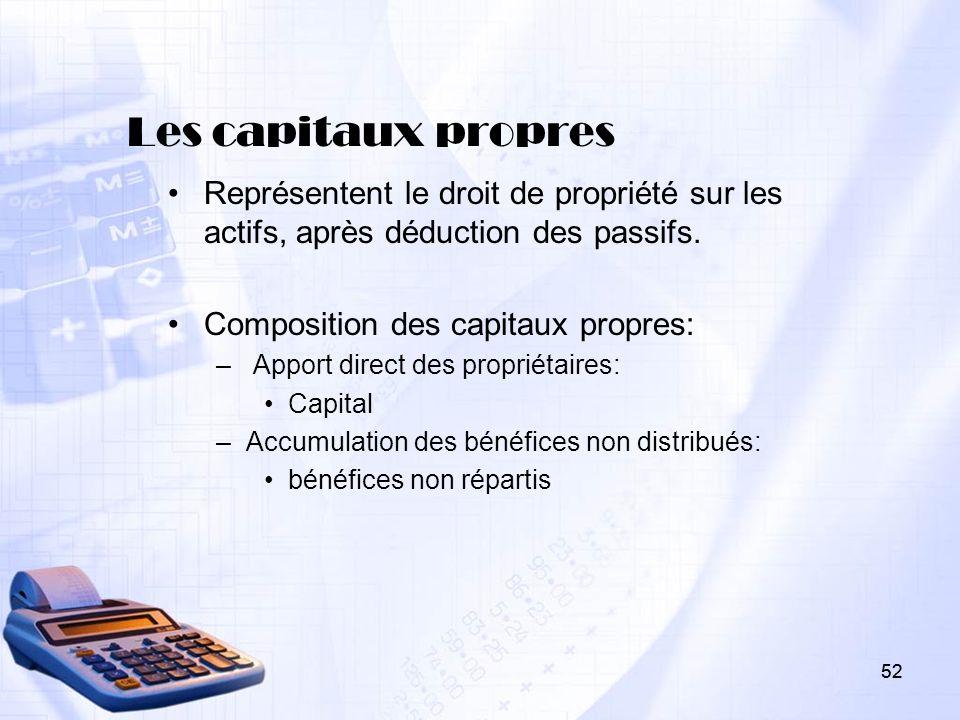 Les capitaux propres Représentent le droit de propriété sur les actifs, après déduction des passifs.