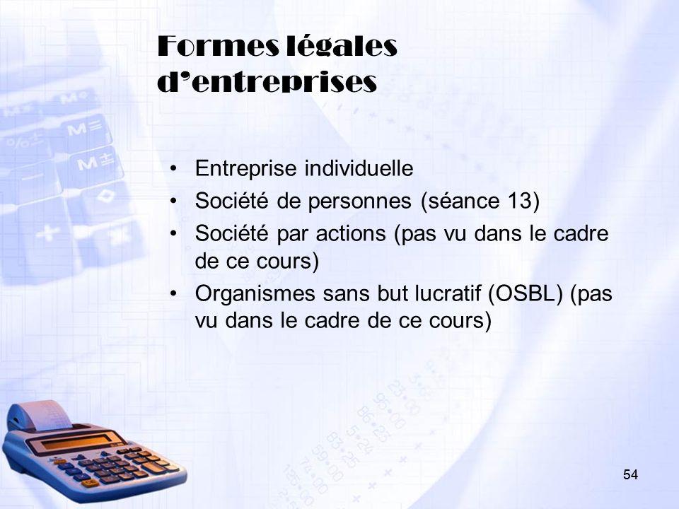 Formes légales d'entreprises