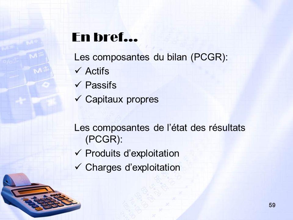 En bref… Les composantes du bilan (PCGR): Actifs Passifs