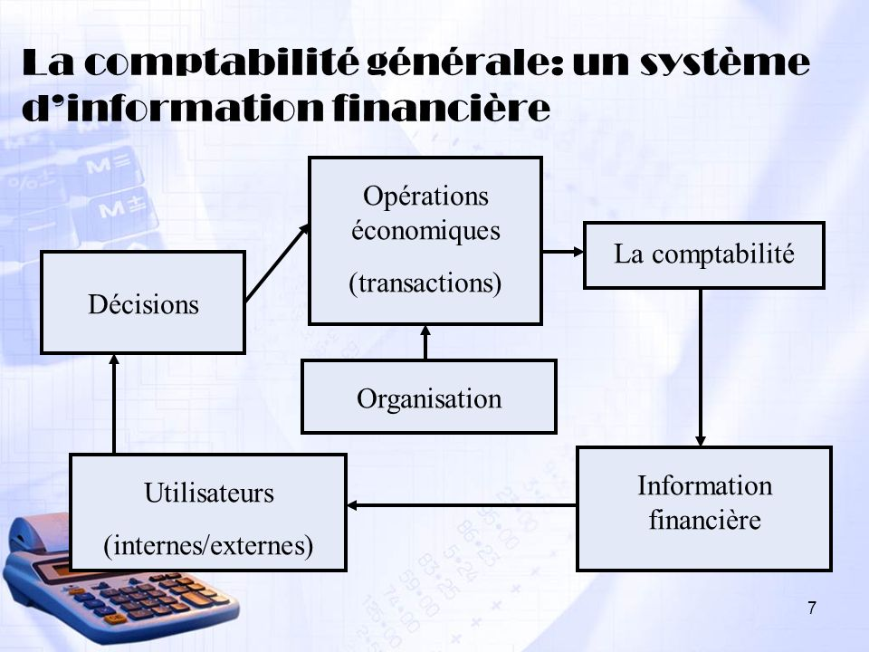 La comptabilité générale: un système d'information financière