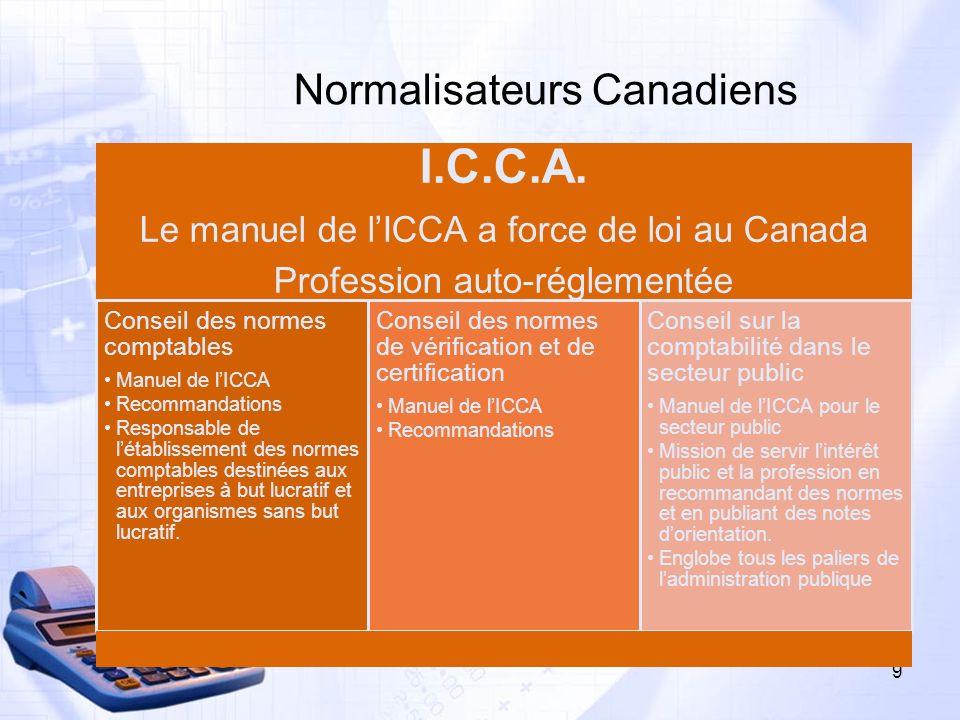Normalisateurs Canadiens