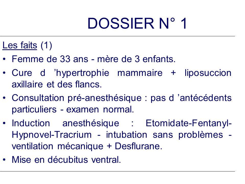 DOSSIER N° 1 Les faits (1) Femme de 33 ans - mère de 3 enfants.