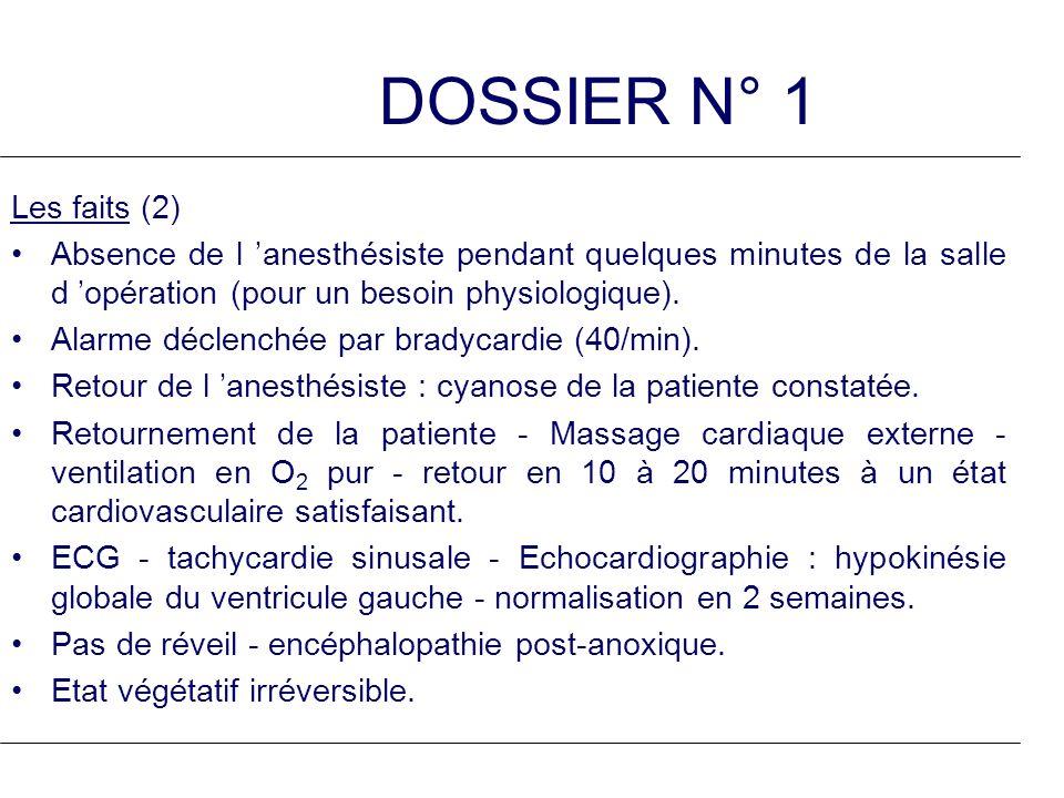 DOSSIER N° 1 Les faits (2) Absence de l 'anesthésiste pendant quelques minutes de la salle d 'opération (pour un besoin physiologique).