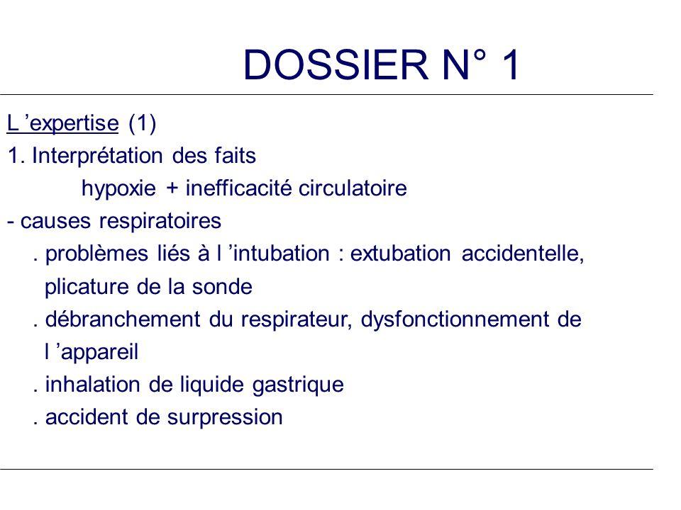 DOSSIER N° 1 L 'expertise (1) 1. Interprétation des faits