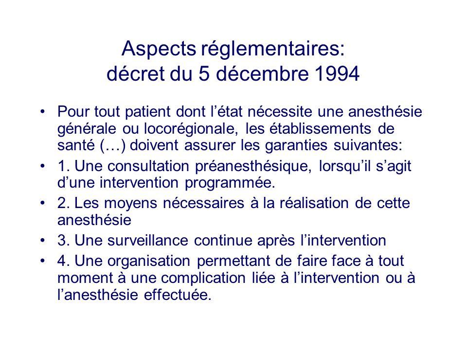 Aspects réglementaires: décret du 5 décembre 1994
