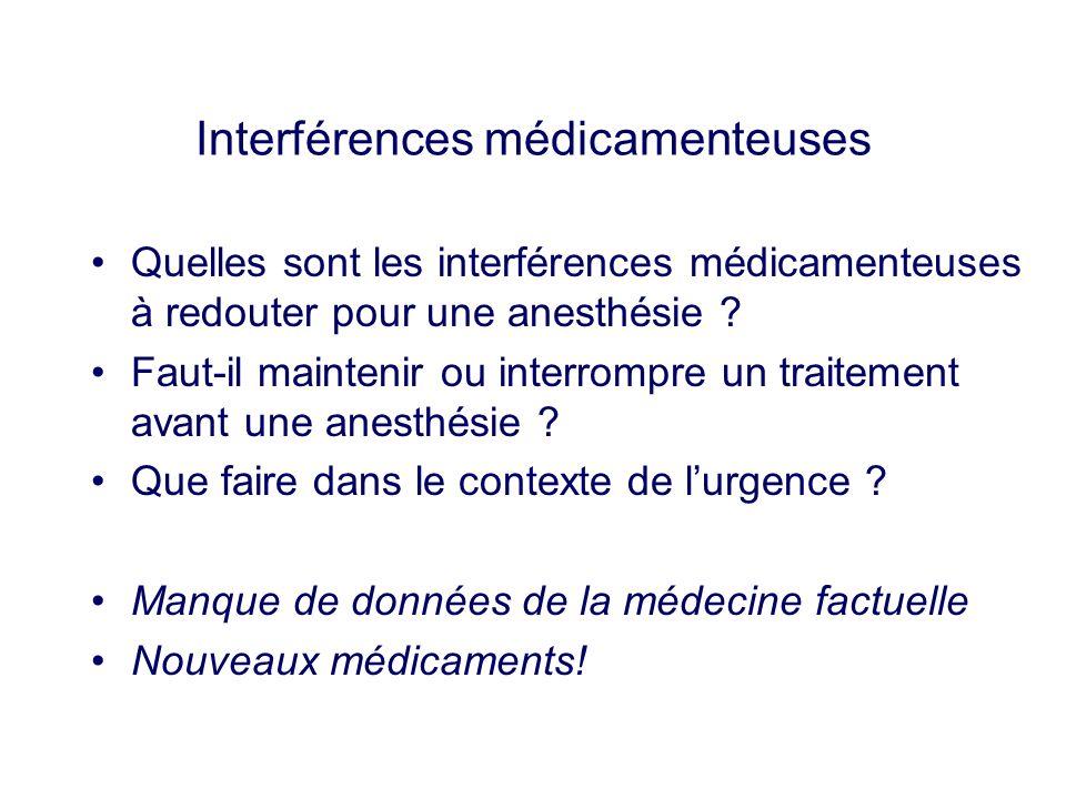 Interférences médicamenteuses