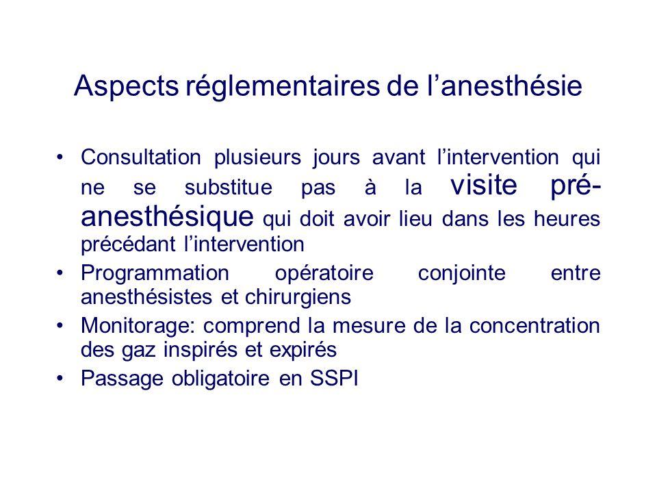 Aspects réglementaires de l'anesthésie