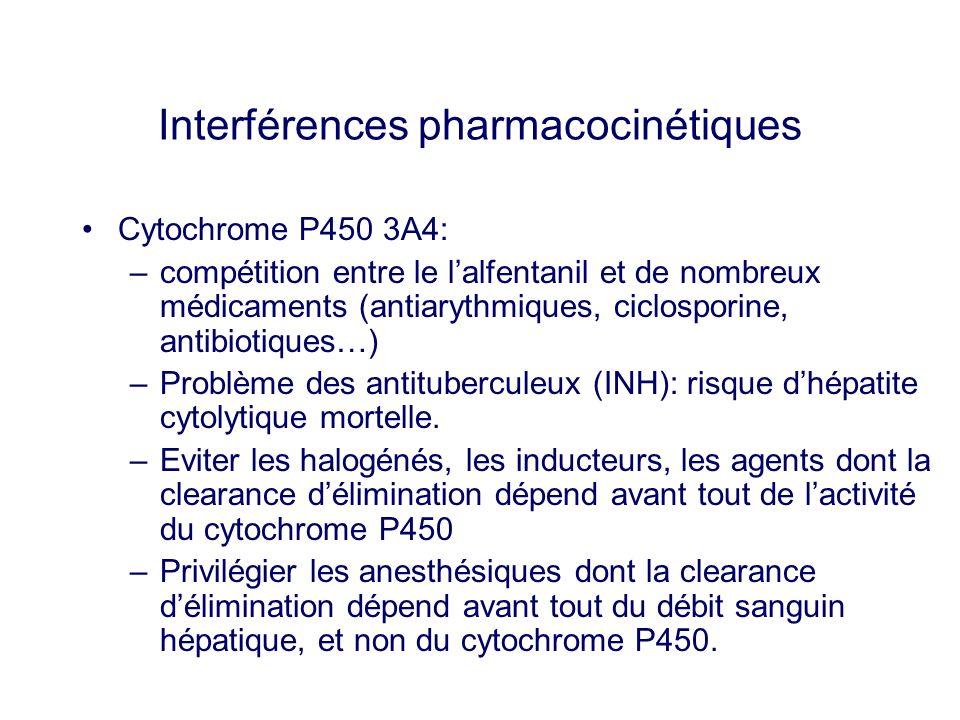 Interférences pharmacocinétiques