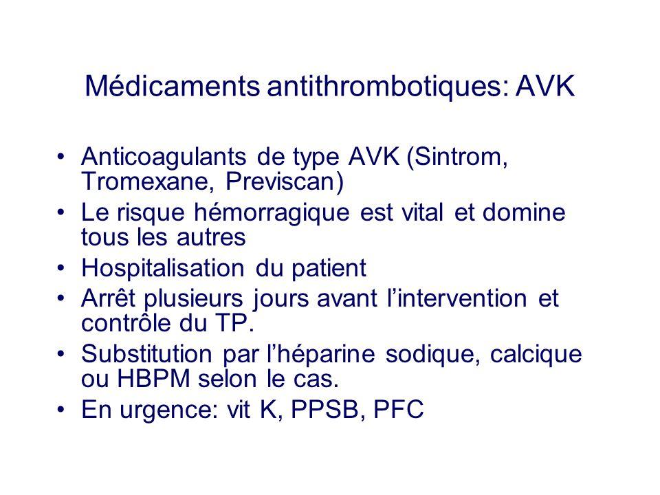 Médicaments antithrombotiques: AVK