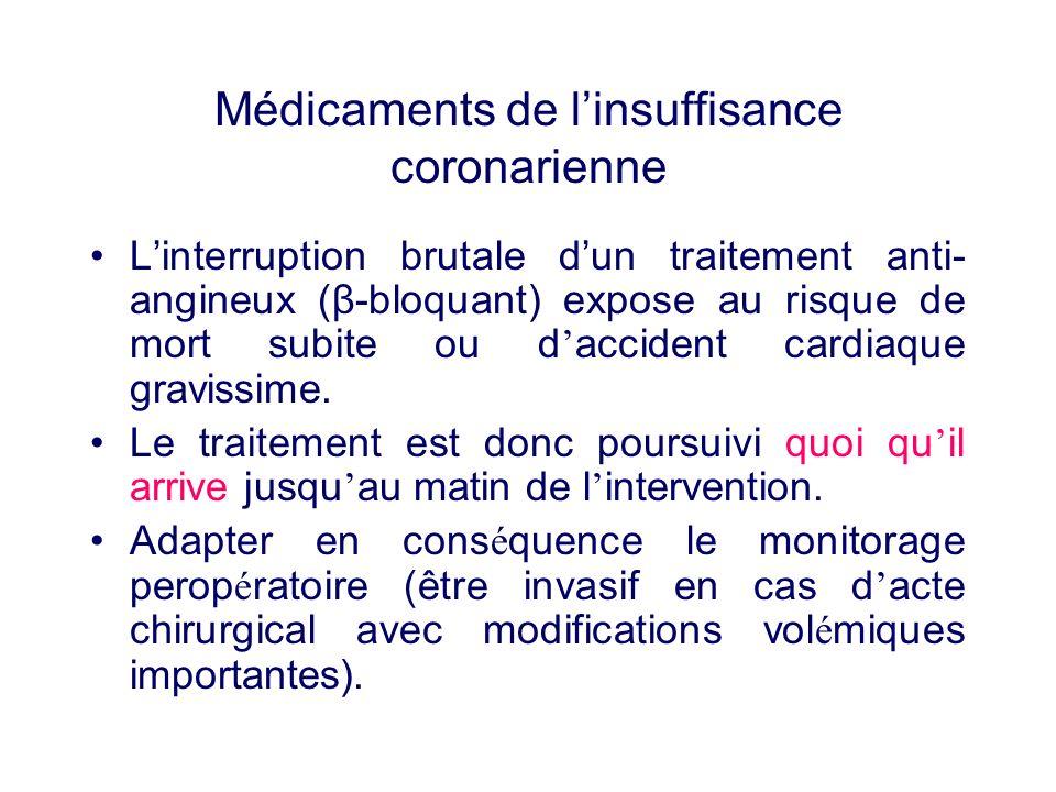 Médicaments de l'insuffisance coronarienne