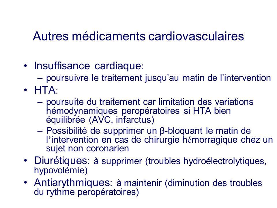Autres médicaments cardiovasculaires