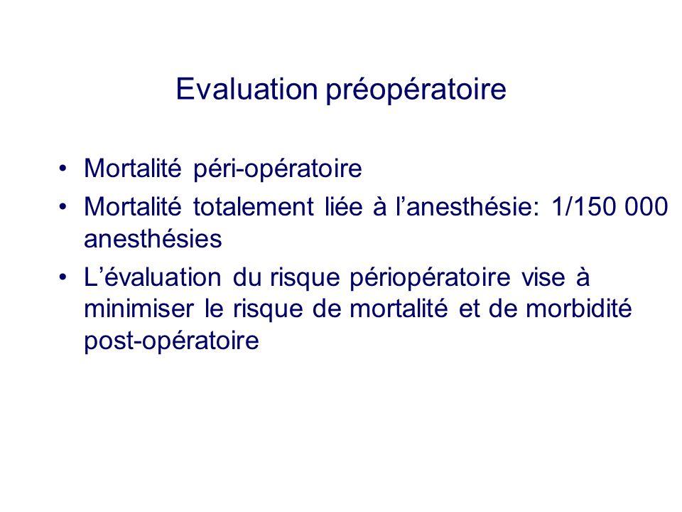 Evaluation préopératoire