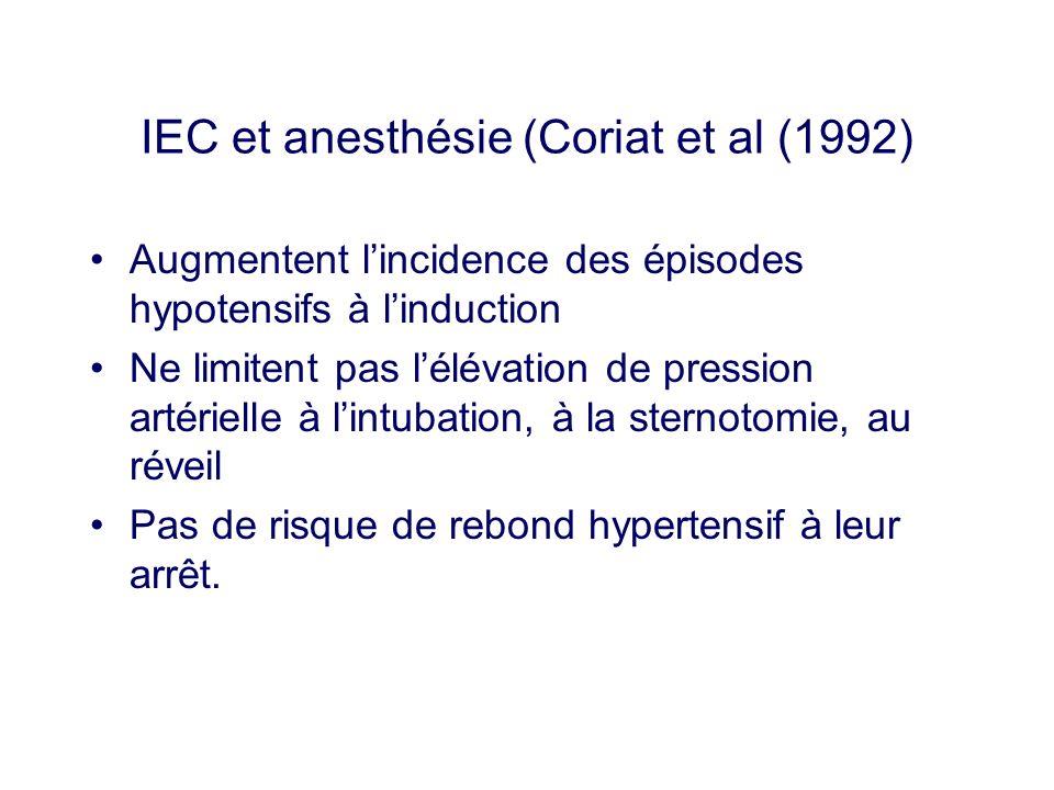 IEC et anesthésie (Coriat et al (1992)