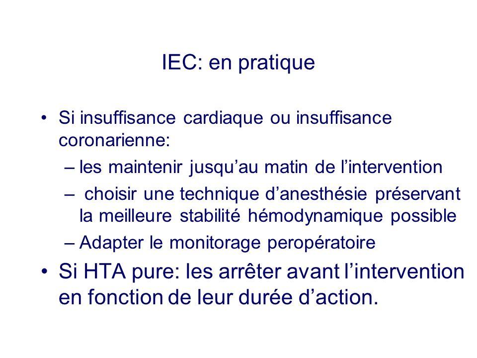 IEC: en pratique Si insuffisance cardiaque ou insuffisance coronarienne: les maintenir jusqu'au matin de l'intervention.