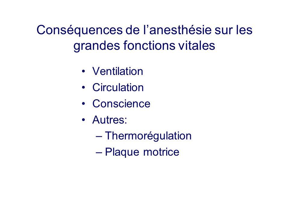 Conséquences de l'anesthésie sur les grandes fonctions vitales