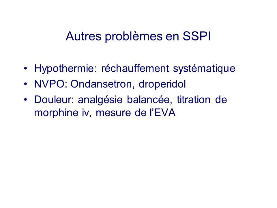 Autres problèmes en SSPI