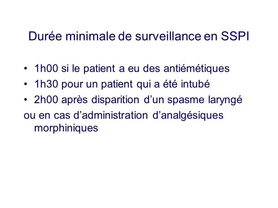 Durée minimale de surveillance en SSPI