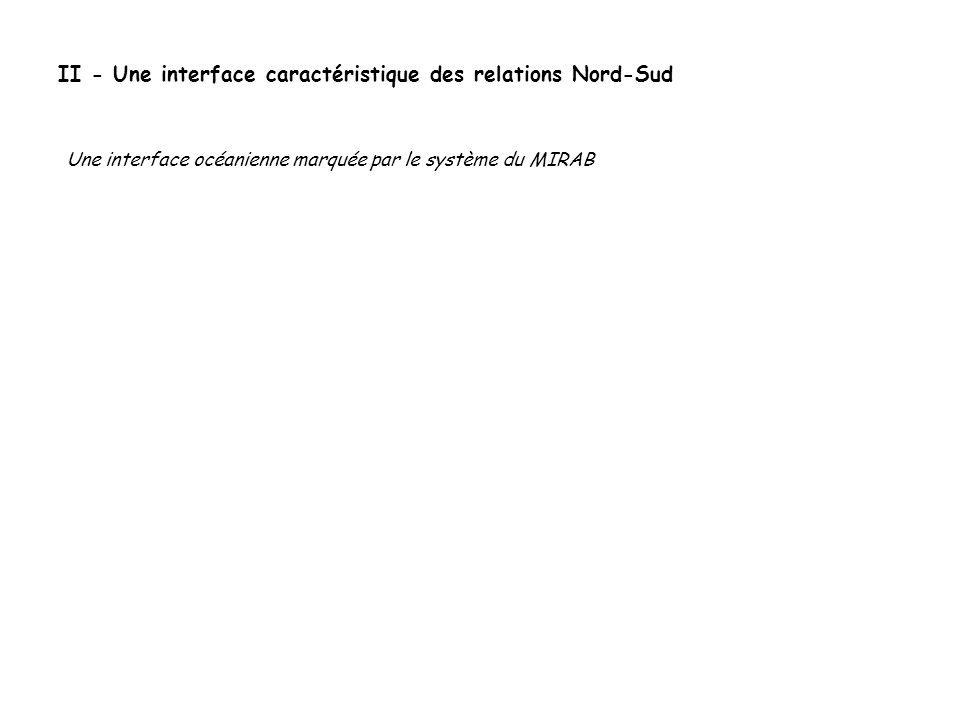 II - Une interface caractéristique des relations Nord-Sud