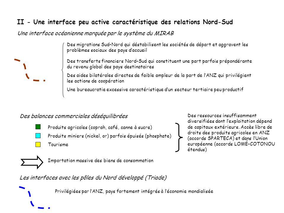 II - Une interface peu active caractéristique des relations Nord-Sud