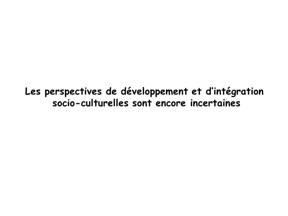 Les perspectives de développement et d'intégration