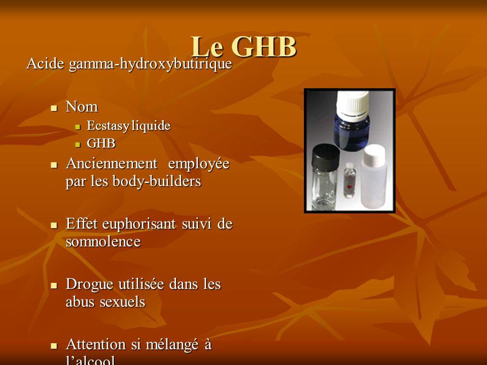 Le GHB Acide gamma-hydroxybutirique Nom