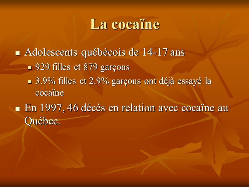 La cocaïne Adolescents québécois de 14-17 ans