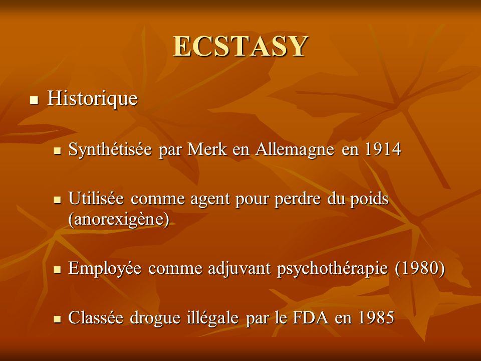 ECSTASY Historique Synthétisée par Merk en Allemagne en 1914