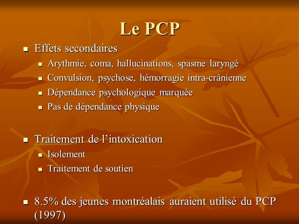 Le PCP Effets secondaires Traitement de l'intoxication