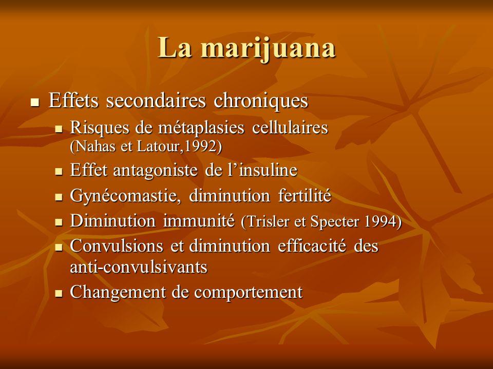 La marijuana Effets secondaires chroniques