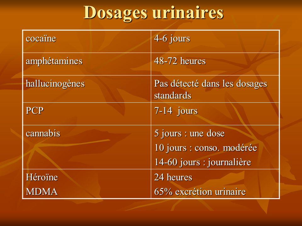 Dosages urinaires cocaïne 4-6 jours amphétamines 48-72 heures