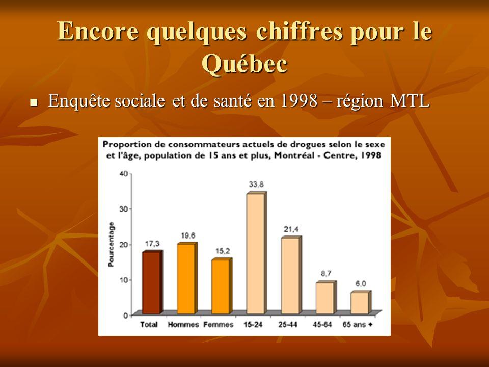 Encore quelques chiffres pour le Québec