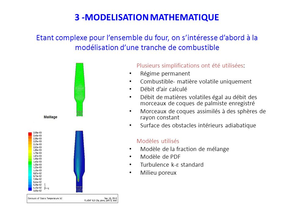 3 -MODELISATION MATHEMATIQUE Etant complexe pour l'ensemble du four, on s'intéresse d'abord à la modélisation d'une tranche de combustible