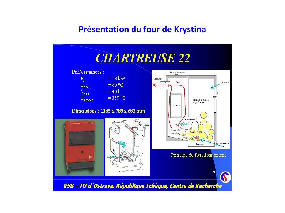 Présentation du four de Krystina