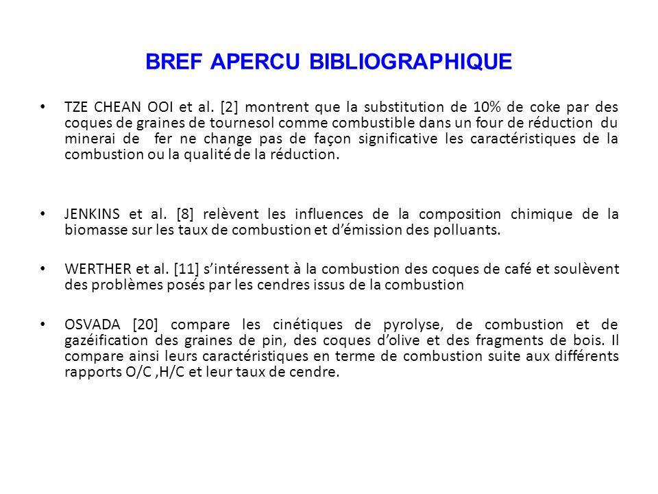 BREF APERCU BIBLIOGRAPHIQUE