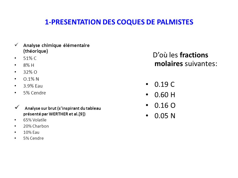1-PRESENTATION DES COQUES DE PALMISTES