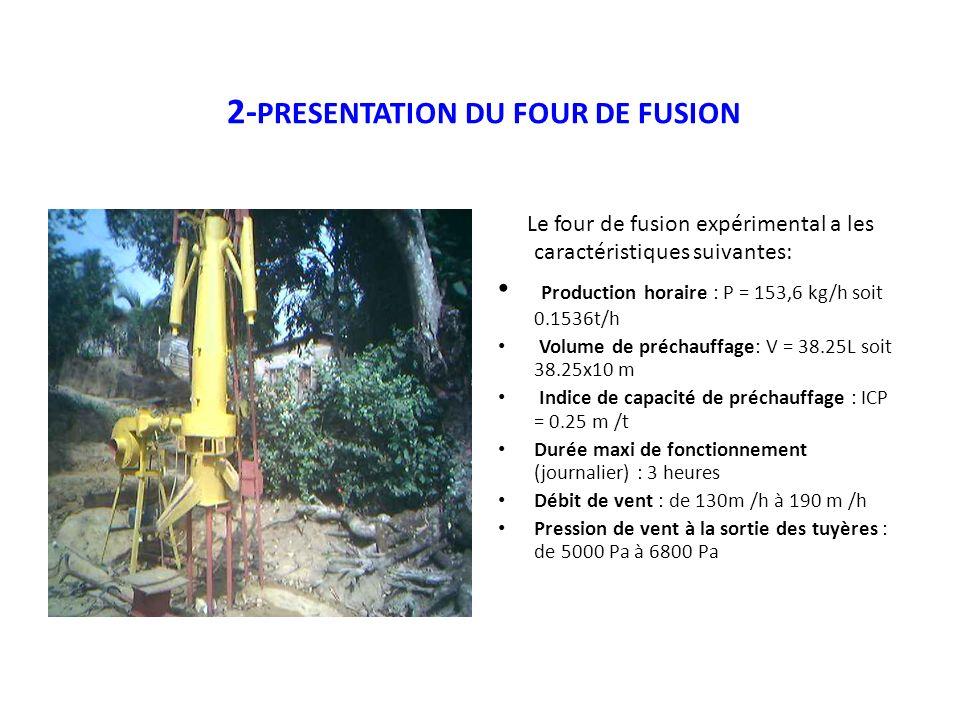 2-PRESENTATION DU FOUR DE FUSION
