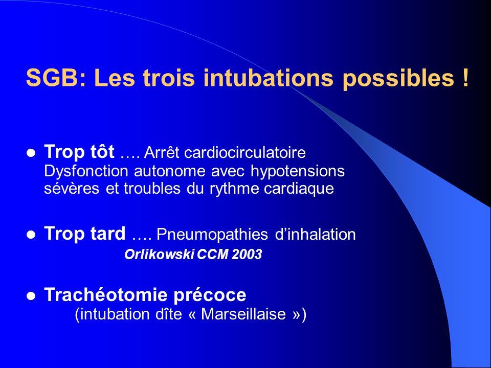 SGB: Les trois intubations possibles !