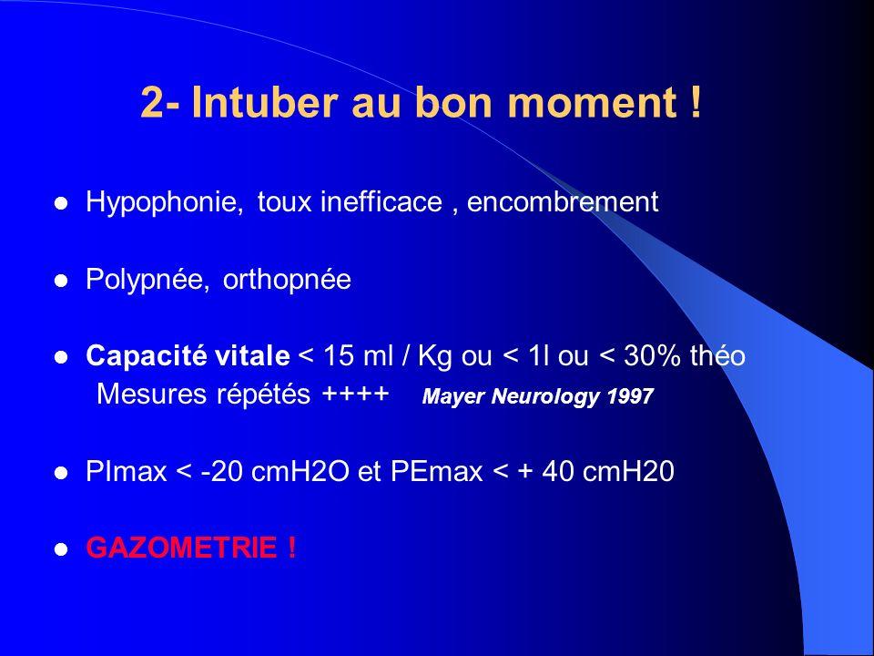2- Intuber au bon moment ! Hypophonie, toux inefficace , encombrement