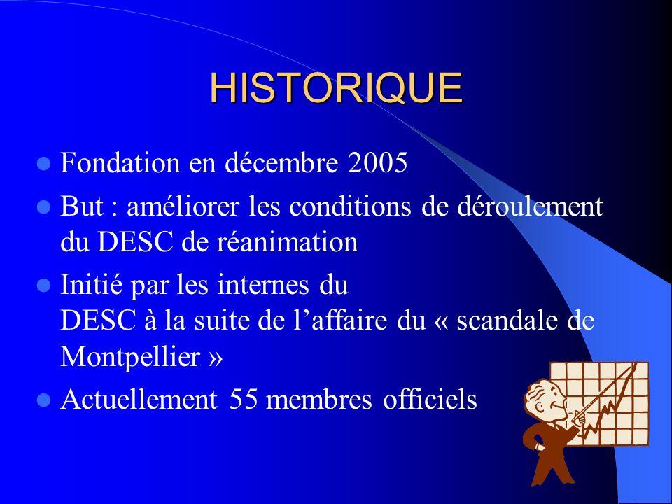 HISTORIQUE Fondation en décembre 2005