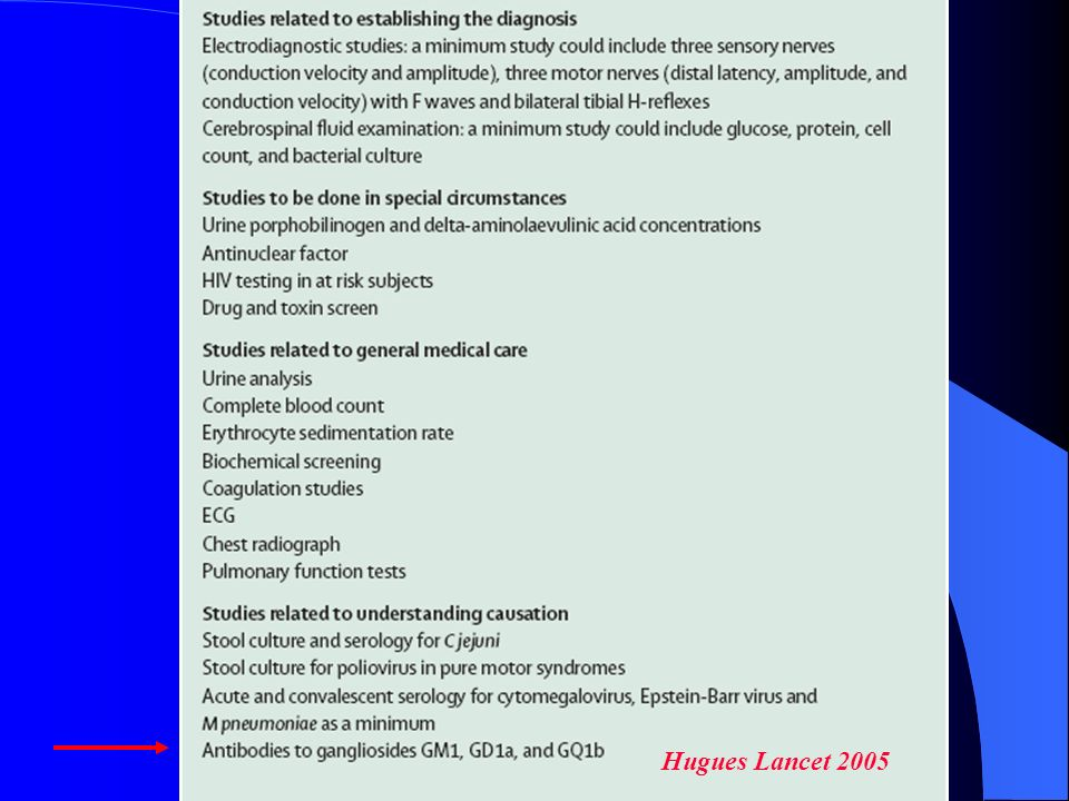 Hugues Lancet 2005